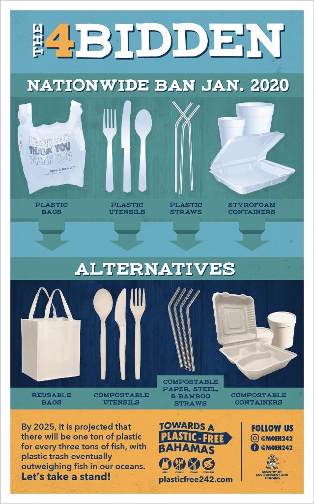 Plastic Ban Consumer Tips